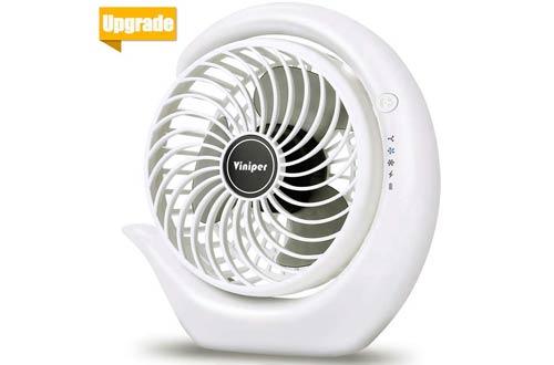 Viniper Portable Battery Operated Fans & Rechargeable Fan