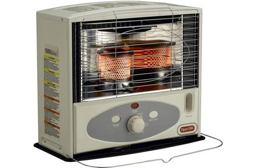 Dyna-Glo10000 BTUIndoor RadiantKerosene Heaters