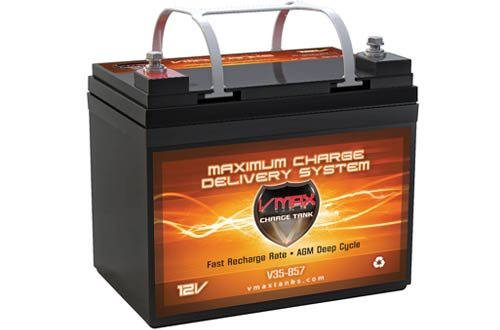 Trolling Motor Batteries