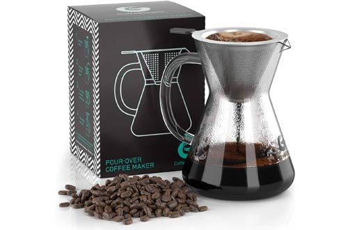 Coffee Gator Pour Over Coffee Makers
